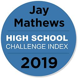 Jay Mathews High School Challenge Index 2019